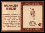 1967 Philadelphia #181  Washington Redskins  Back Thumbnail
