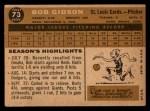1960 Topps #73  Bob Gibson  Back Thumbnail