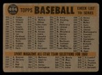 1960 Topps #494   Orioles Team Checklist Back Thumbnail