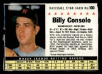 1961 Post #100 BOX Billy Consolo   Front Thumbnail