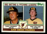 1983 Topps #742   -  Tim Lollar / Terry Kennedy Padres Leaders Front Thumbnail