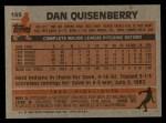1983 Topps #155  Dan Quisenberry  Back Thumbnail