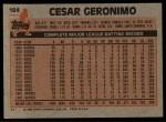 1983 Topps #194  Cesar Geronimo  Back Thumbnail