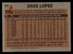 1983 Topps #365  Dave Lopes  Back Thumbnail