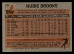 1983 Topps #134  Hubie Brooks  Back Thumbnail