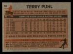 1983 Topps #39  Terry Puhl  Back Thumbnail