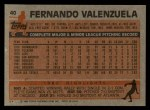 1983 Topps #40  Fernando Valenzuela  Back Thumbnail