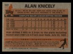 1983 Topps #117  Alan Knicely  Back Thumbnail