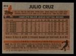 1983 Topps #414  Julio Cruz  Back Thumbnail