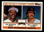 1983 Topps #171   -  Joe Morgan / Bill Laskey Giants Leaders Front Thumbnail