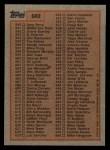 1983 Topps #642   Checklist Back Thumbnail