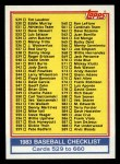 1983 Topps #642   Checklist Front Thumbnail