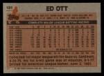 1983 Topps #131  Ed Ott  Back Thumbnail
