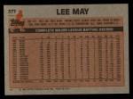 1983 Topps #377  Lee May  Back Thumbnail