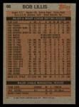 1983 Topps #66  Bob Lillis  Back Thumbnail