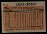 1983 Topps #475  Cesar Cedeno  Back Thumbnail