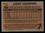 1983 Topps #234  Larry Andersen  Back Thumbnail