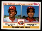 1983 Topps #351   -  Cesar Cedeno / Mario Soto Reds Leaders Front Thumbnail
