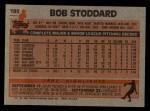 1983 Topps #195  Bob Stoddard  Back Thumbnail