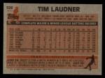 1983 Topps #529  Tim Laudner  Back Thumbnail