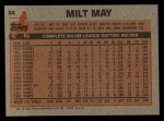 1983 Topps #84  Milt May  Back Thumbnail