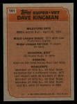 1983 Topps #161   -  Dave Kingman Super Veteran Back Thumbnail