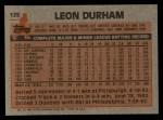 1983 Topps #125  Leon Durham  Back Thumbnail