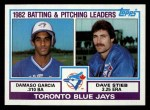 1983 Topps #202   -  Dave Stieb / Damaso Garcia Blue Jays Leaders Front Thumbnail
