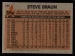 1983 Topps #734  Steve Braun  Back Thumbnail