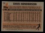 1983 Topps #732  Dave Henderson  Back Thumbnail