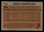 1983 Topps #584  Dave Hostetler  Back Thumbnail