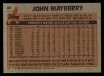 1983 Topps #45  John Mayberry  Back Thumbnail