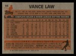 1983 Topps #98  Vance Law  Back Thumbnail