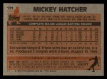 1983 Topps #121  Mickey Hatcher  Back Thumbnail