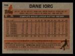 1983 Topps #788  Dane Iorg  Back Thumbnail