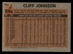 1983 Topps #762  Cliff Johnson  Back Thumbnail