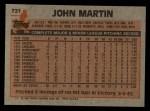 1983 Topps #721  John Martin  Back Thumbnail