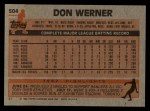 1983 Topps #504  Don Werner  Back Thumbnail