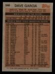 1983 Topps #546  Dave Garcia  Back Thumbnail