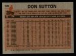 1983 Topps #145  Don Sutton  Back Thumbnail