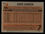 1983 Topps #198  Kiko Garcia  Back Thumbnail