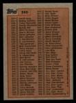 1983 Topps #349   Checklist Back Thumbnail