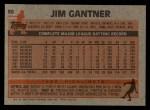 1983 Topps #88  Jim Gantner  Back Thumbnail