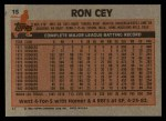 1983 Topps #15  Ron Cey  Back Thumbnail