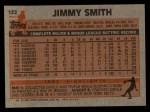 1983 Topps #122  Jim Smith  Back Thumbnail