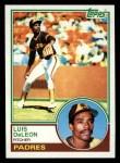 1983 Topps #323  Luis DeLeon  Front Thumbnail