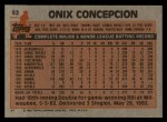 1983 Topps #52  Onix Concepcion  Back Thumbnail
