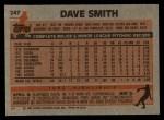 1983 Topps #247  Dave Smith  Back Thumbnail