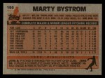 1983 Topps #199  Marty Bystrom  Back Thumbnail