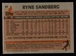 1983 Topps #83  Ryne Sandberg  Back Thumbnail